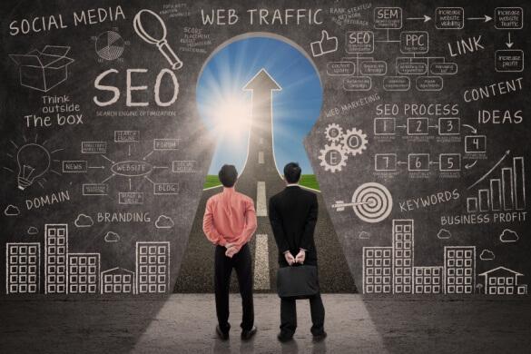 Online Digital Marketing Plan